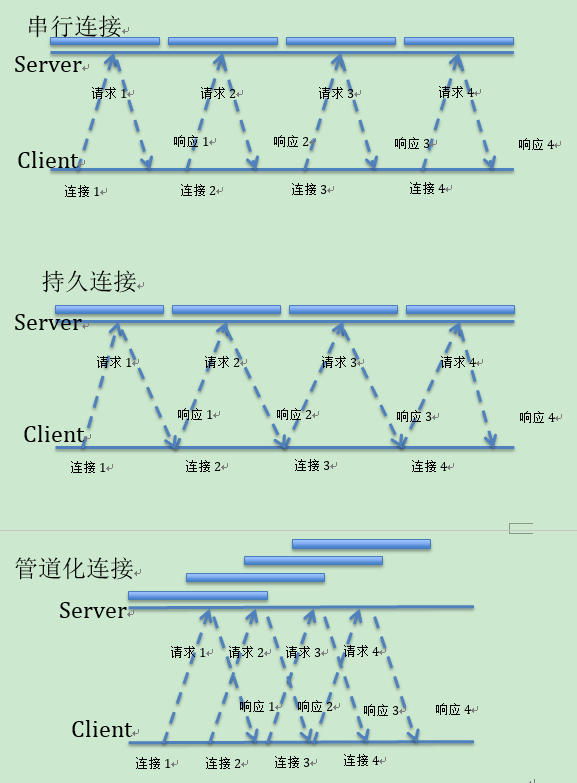 连接图.png