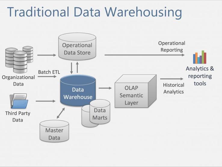 如何设计实时数据平台(设计篇)