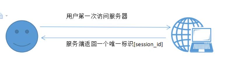 session共享_齐亚威.png