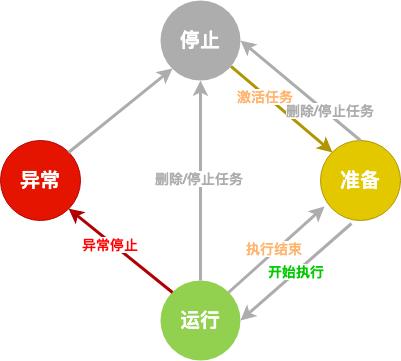 architect-process.png