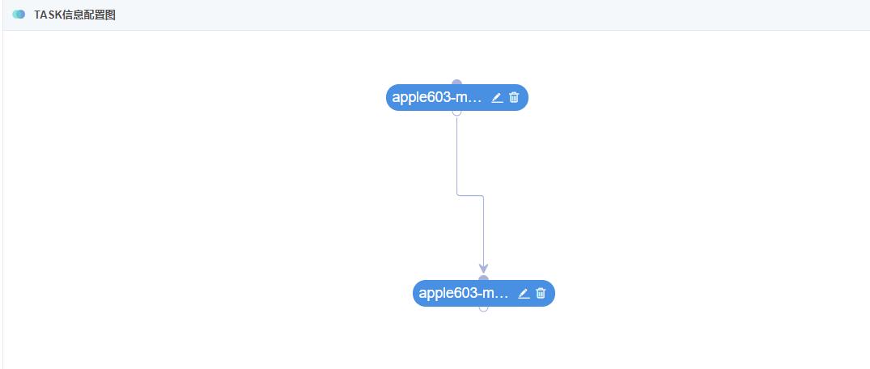 宜信开源|微服务任务调度平台SIA-TASK入手实践