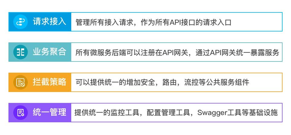 网关技术3.jpg