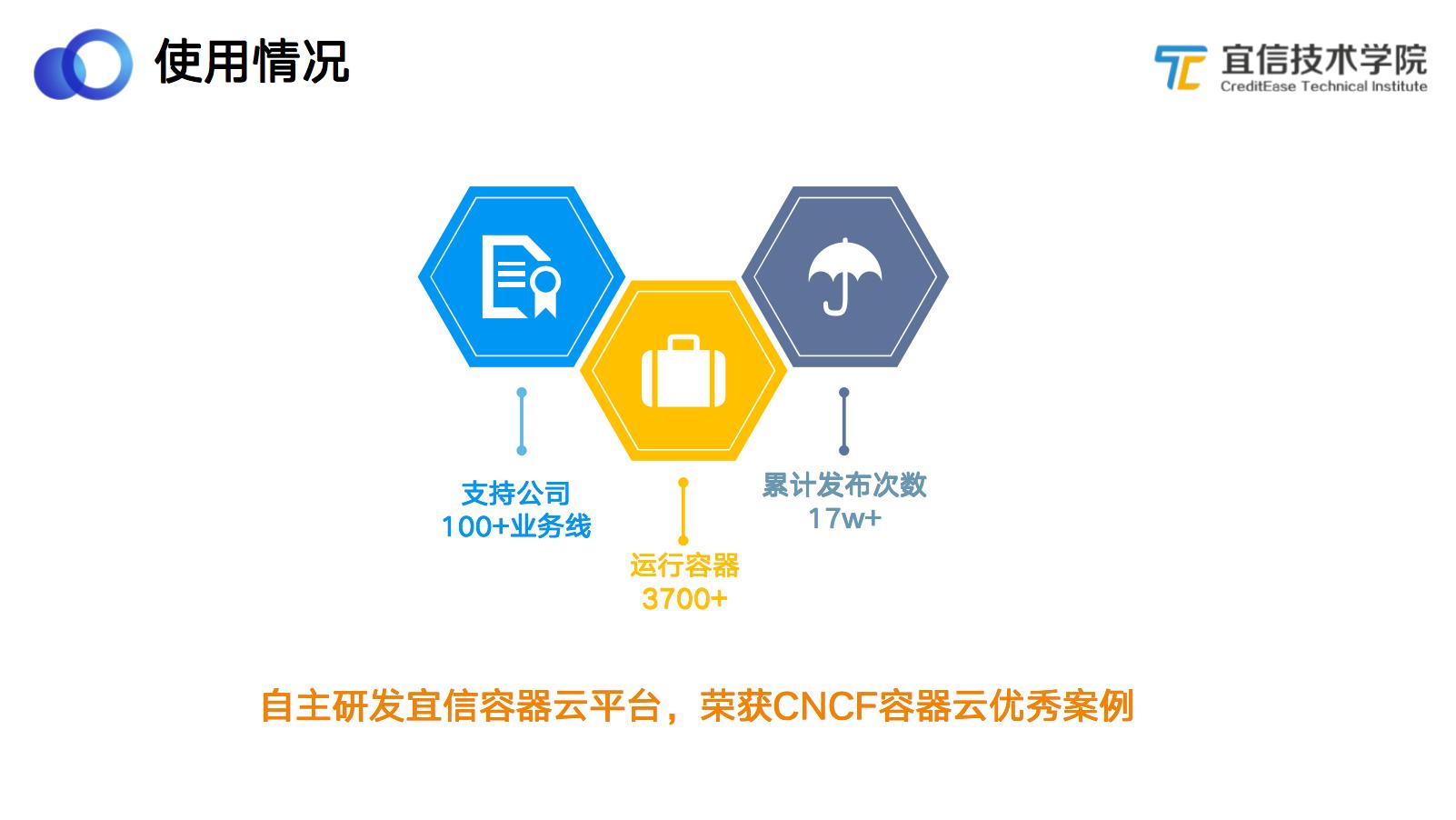 支持100+业务线、累计发布17万次|宜信容器云的A点与B点(下)