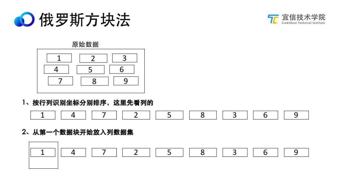 幻灯片16.png